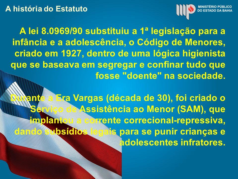 AVANÇOS Cultura de respeito aos jovens no Brasil.
