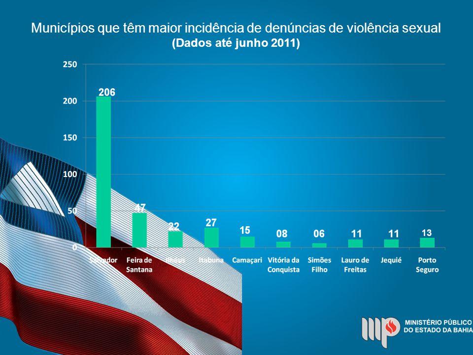 Municípios que têm maior incidência de denúncias de violência sexual (Dados até junho 2011)