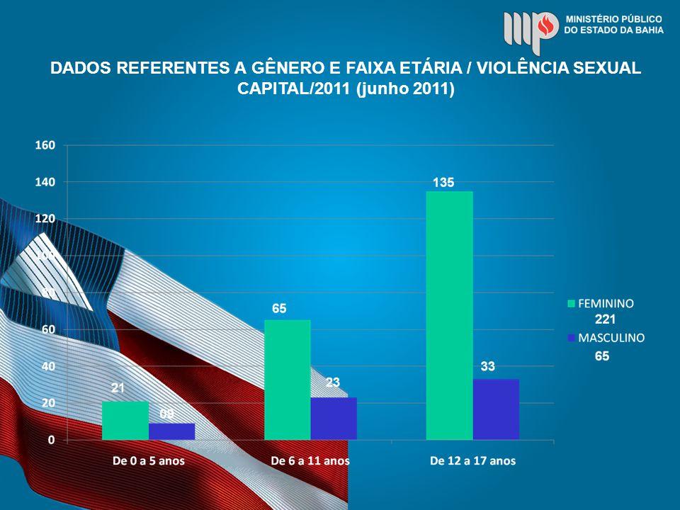 DADOS REFERENTES A GÊNERO E FAIXA ETÁRIA / VIOLÊNCIA SEXUAL CAPITAL/2011 (junho 2011)