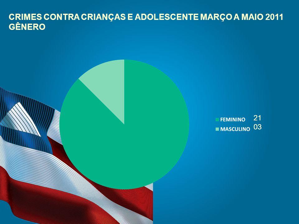 CRIMES CONTRA CRIANÇAS E ADOLESCENTE MARÇO A MAIO 2011 GÊNERO 21 03