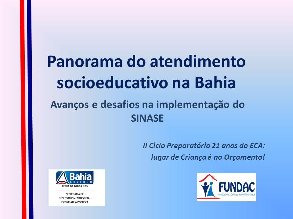 Panorama do atendimento socioeducativo na Bahia Avanços e desafios na implementação do SINASE II Ciclo Preparatório 21 anos do ECA: lugar de Criança é no Orçamento!