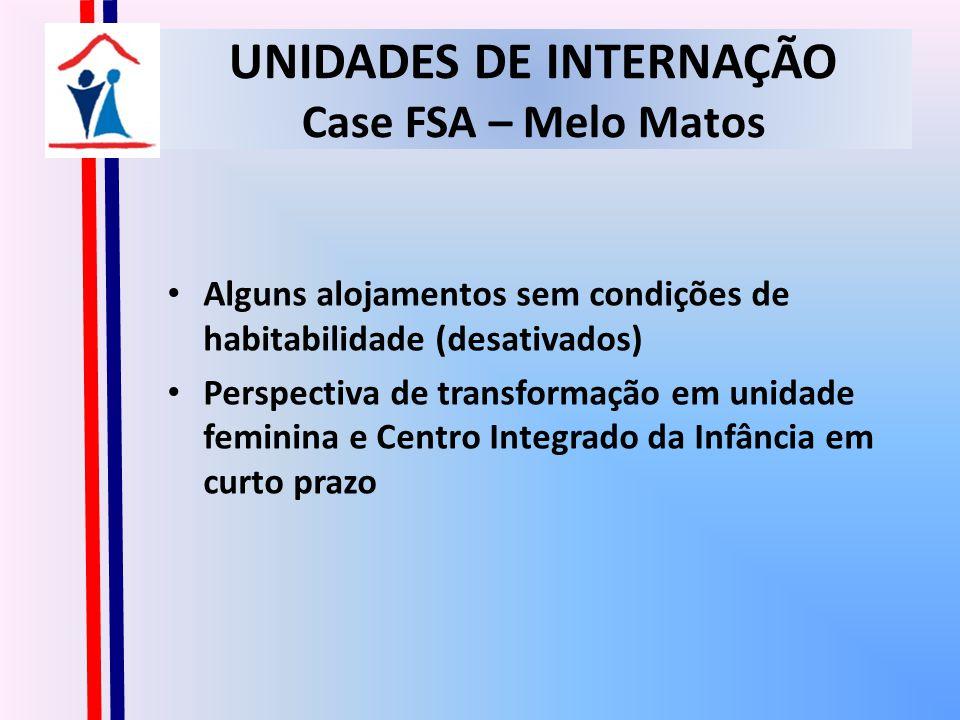 UNIDADES DE INTERNAÇÃO Case FSA – Melo Matos Alguns alojamentos sem condições de habitabilidade (desativados) Perspectiva de transformação em unidade feminina e Centro Integrado da Infância em curto prazo