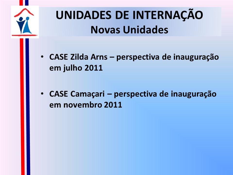 UNIDADES DE INTERNAÇÃO Novas Unidades CASE Zilda Arns – perspectiva de inauguração em julho 2011 CASE Camaçari – perspectiva de inauguração em novembro 2011