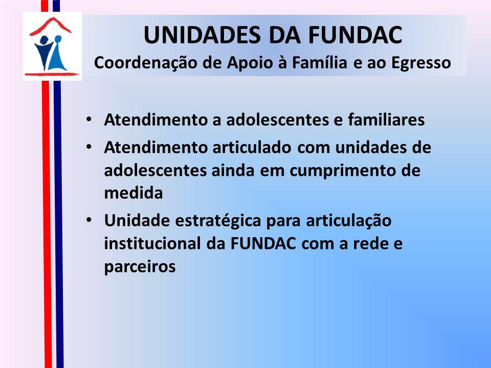 UNIDADES DA FUNDAC Coordenação de Apoio à Família e ao Egresso Atendimento a adolescentes e familiares Atendimento articulado com unidades de adolescentes ainda em cumprimento de medida Unidade estratégica para articulação institucional da FUNDAC com a rede e parceiros