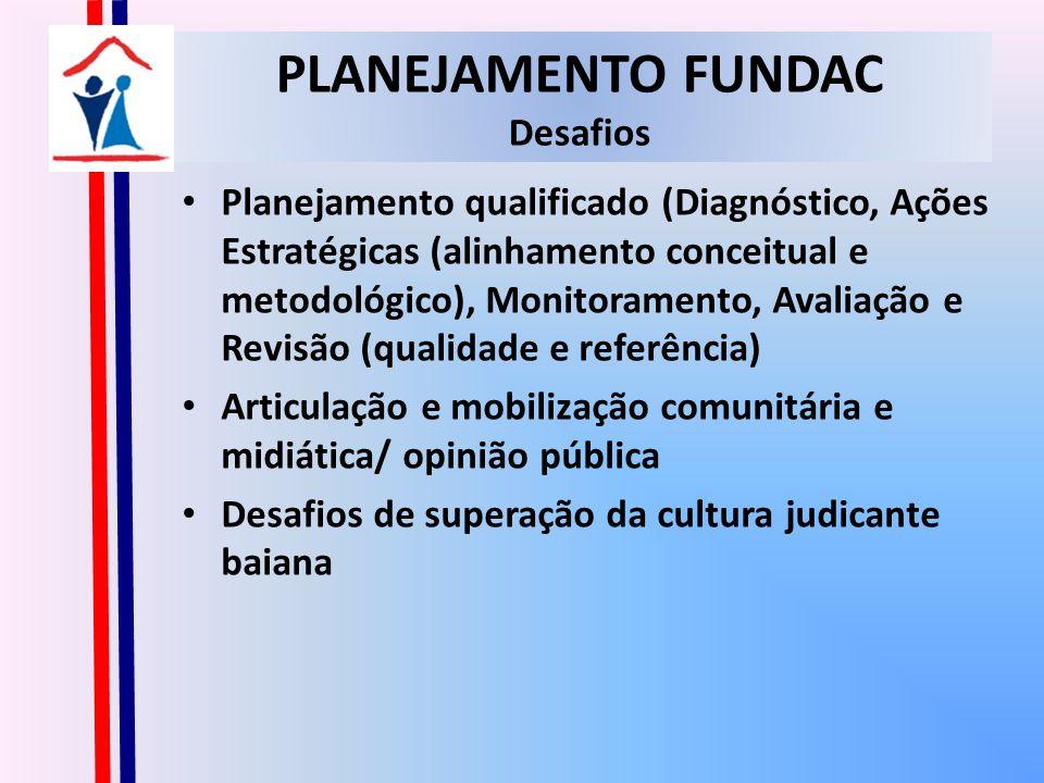 PLANEJAMENTO FUNDAC Desafios Planejamento qualificado (Diagnóstico, Ações Estratégicas (alinhamento conceitual e metodológico), Monitoramento, Avaliação e Revisão (qualidade e referência) Articulação e mobilização comunitária e midiática/ opinião pública Desafios de superação da cultura judicante baiana