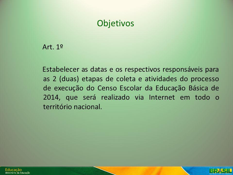 Objetivos Art.