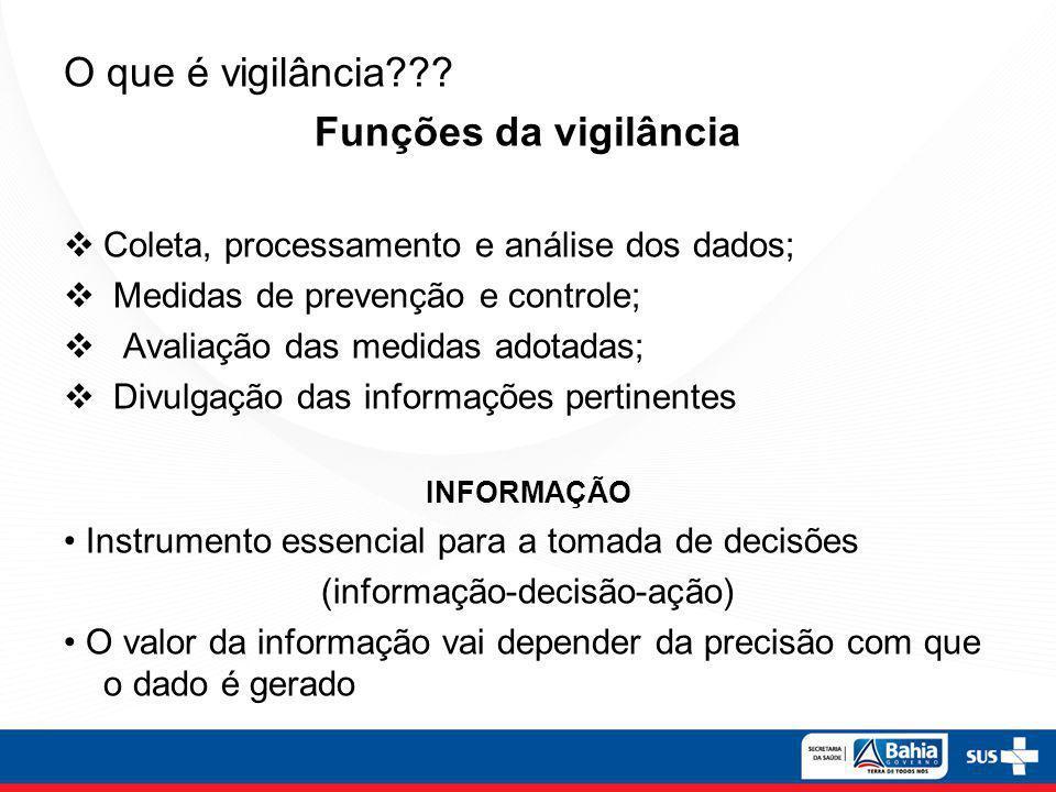 O que é vigilância??? Funções da vigilância Coleta, processamento e análise dos dados; Medidas de prevenção e controle; Avaliação das medidas adotadas