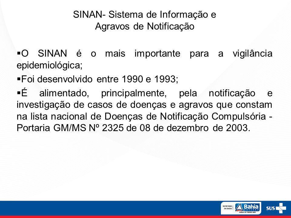 SINAN- Sistema de Informação e Agravos de Notificação O SINAN é o mais importante para a vigilância epidemiológica; Foi desenvolvido entre 1990 e 1993