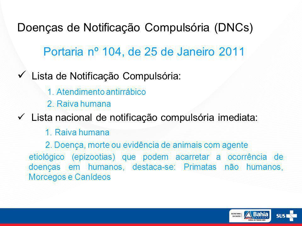 Doenças de Notificação Compulsória (DNCs) Portaria nº 104, de 25 de Janeiro 2011 Lista de Notificação Compulsória: 1. Atendimento antirrábico 2. Raiva