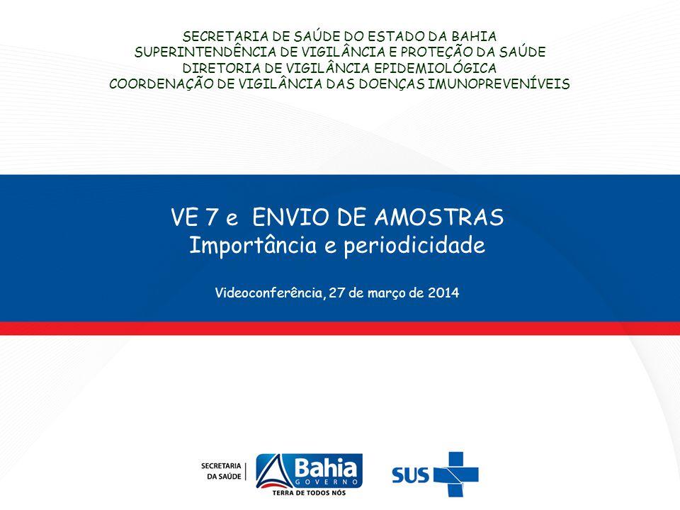 AÇÕESPERSPECTIVAS 2014 Identificação de número elevado de Abandonos de esquema profilático.