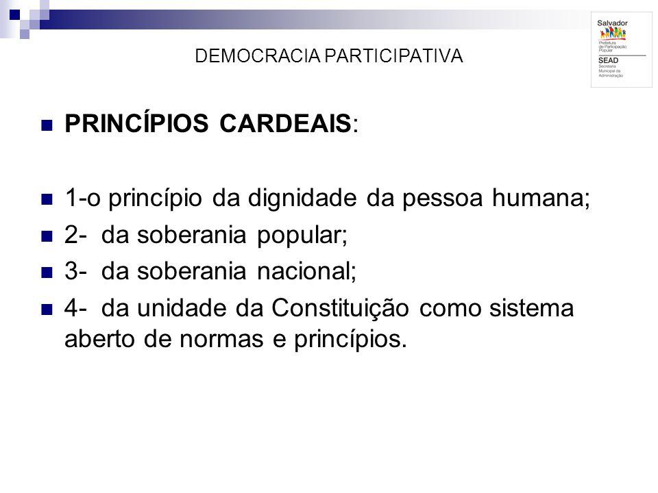 DEMOCRACIA PARTICIPATIVA PRINCÍPIOS CARDEAIS: 1-o princípio da dignidade da pessoa humana; 2- da soberania popular; 3- da soberania nacional; 4- da un