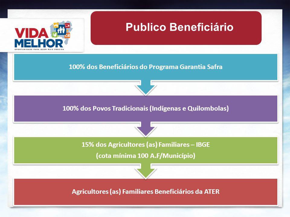 A Distribuição Informaçã o As listas dos beneficiários receberão a chancela dos CMDRS; Controle Termo de Recebimento Assinado e digitalizado; Monitora