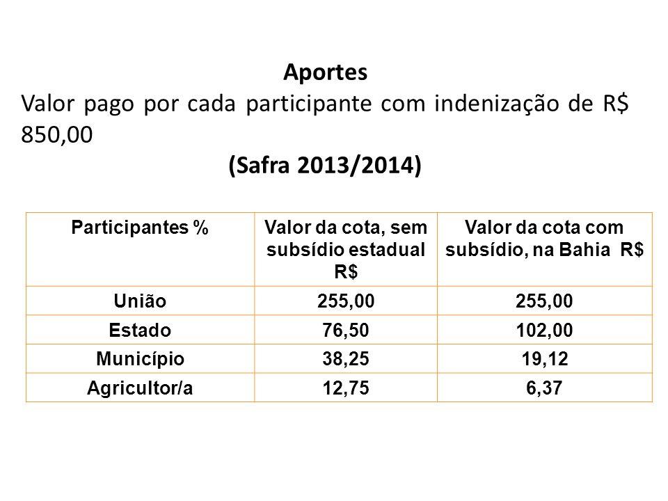 . Beneficiários Agricultores/as familiares com renda de até 1,5 salário mínimo/mês, que plantam entre 0,6 e 5 hectares de feijão, milho, arroz, man- d