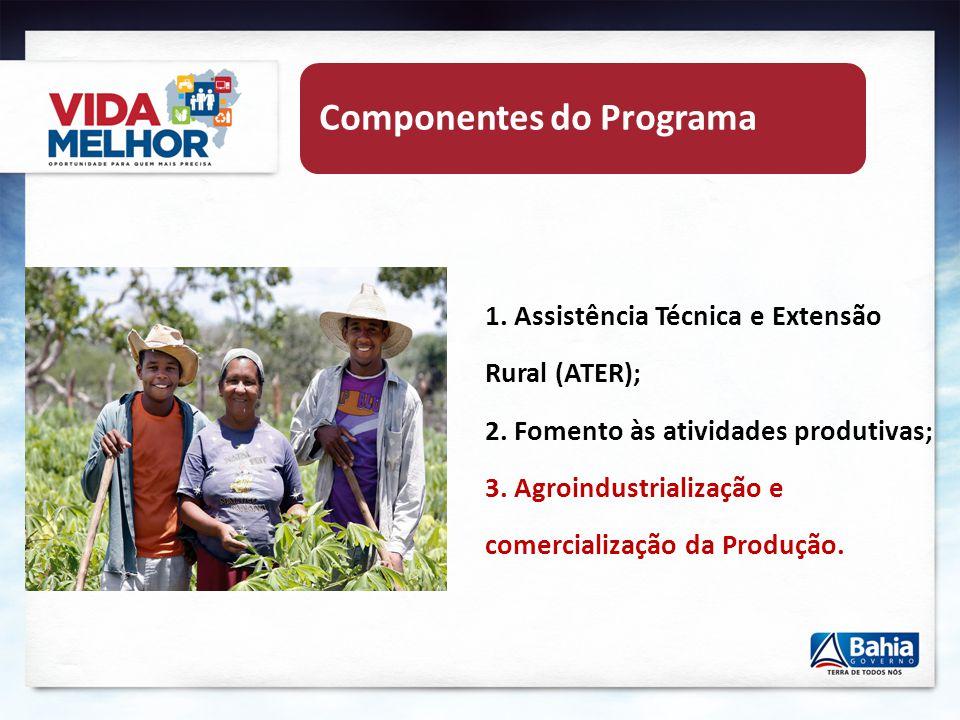 Investimentos da Bahia Ano Safra2006/20072008/20092009/20102010/20112011/2012*2012/20132013/2014 Adesões 15.17622.60464.879114.756149.698204.566300.00