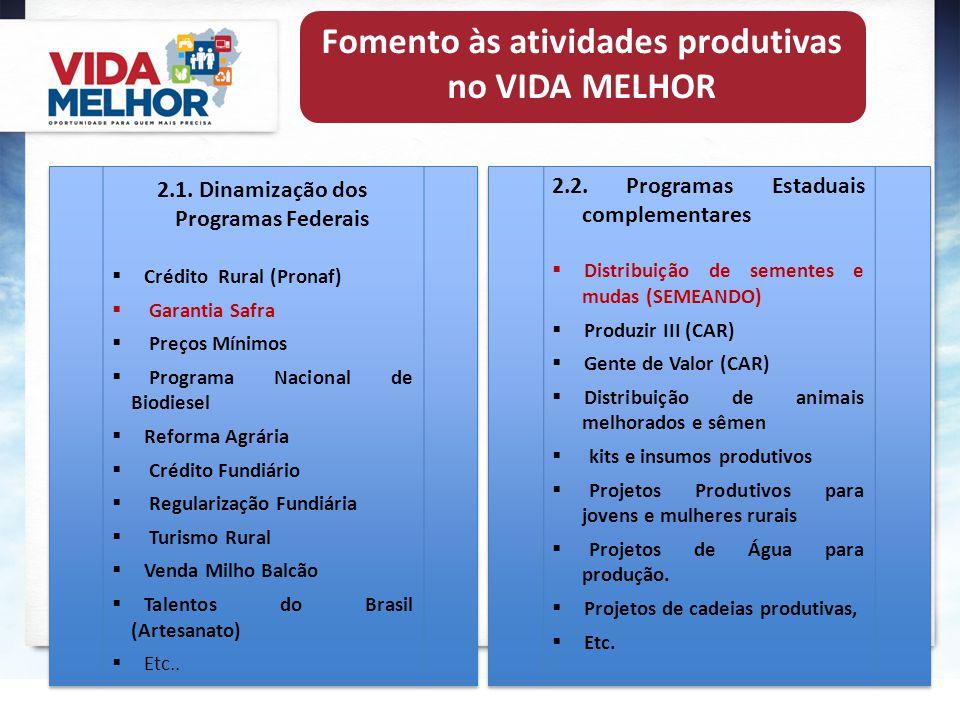 Componentes do Programa 1. Assistência Técnica e Extensão Rural (ATER); 2. Fomento às atividades produtivas; 3. Agroindustrialização e comercialização