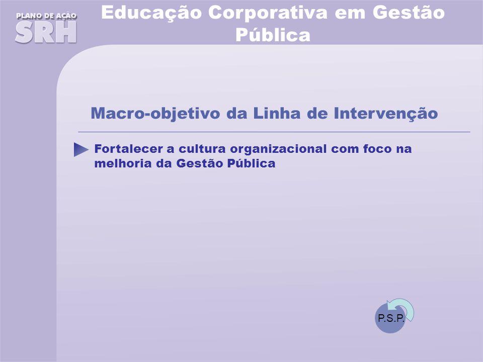 Fortalecer a cultura organizacional com foco na melhoria da Gestão Pública Macro-objetivo da Linha de Intervenção Educação Corporativa em Gestão Pública P.S.P.