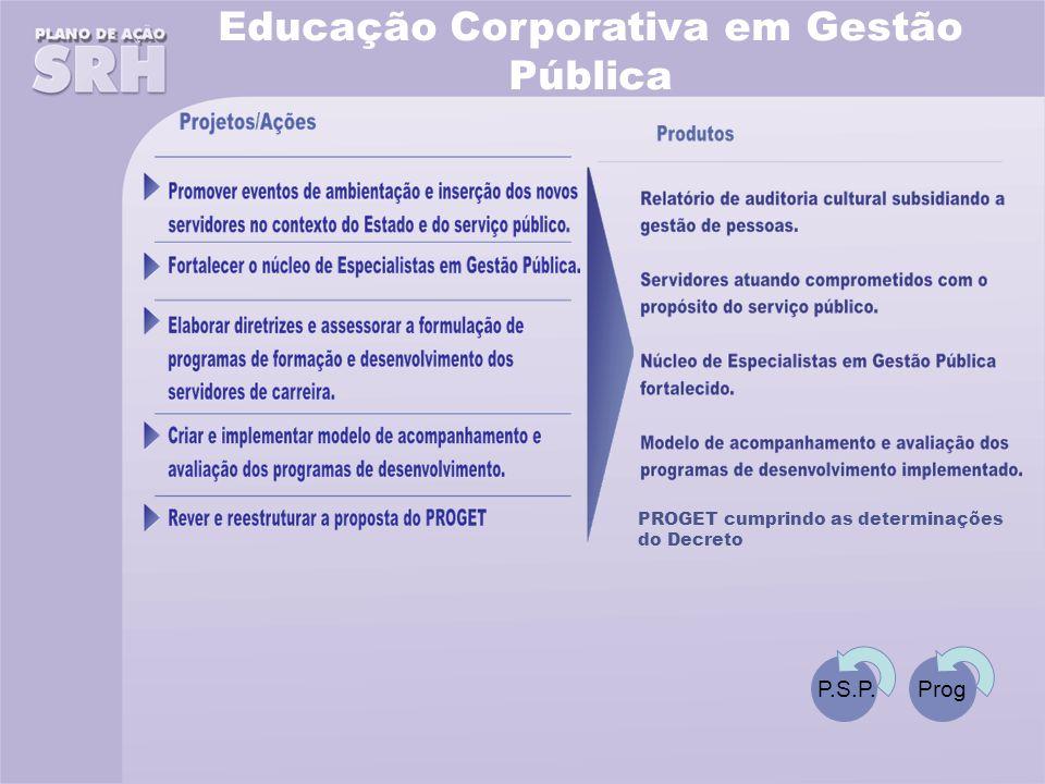 Educação Corporativa em Gestão Pública P.S.P. PROGET cumprindo as determinações do Decreto Prog