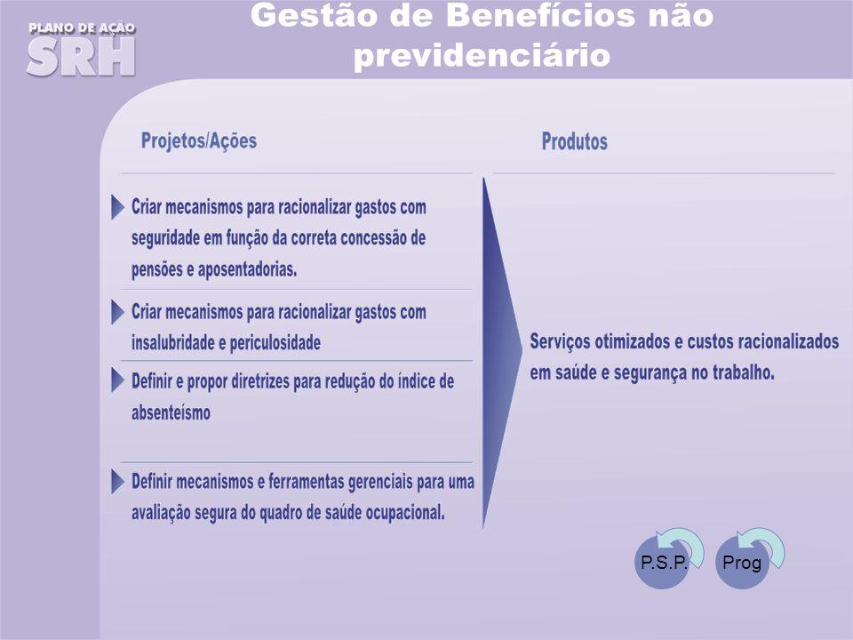 Gestão de Benefícios não previdenciário Prog P.S.P.