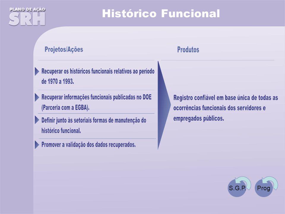 Histórico Funcional S.G.P.Prog