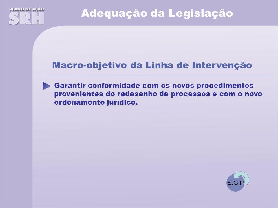 Garantir conformidade com os novos procedimentos provenientes do redesenho de processos e com o novo ordenamento jurídico.