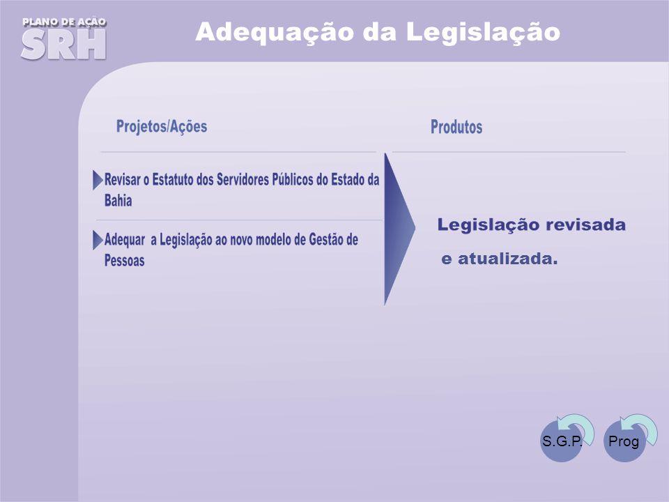 Adequação da Legislação S.G.P. e atualizada. Prog