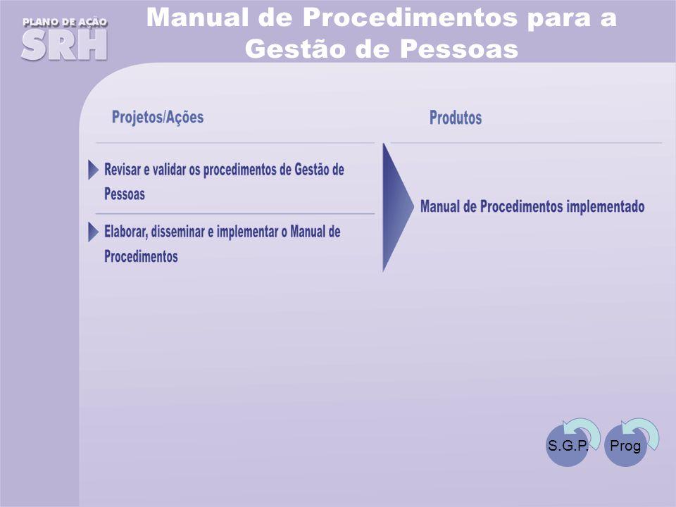 Manual de Procedimentos para a Gestão de Pessoas S.G.P.Prog