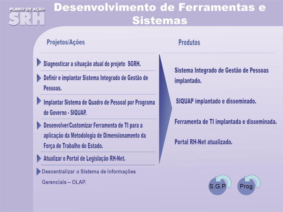 Desenvolvimento de Ferramentas e Sistemas Prog S.G.P.