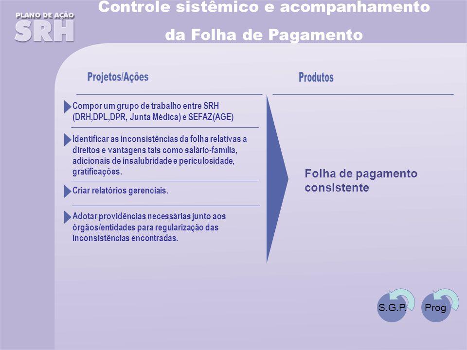 Controle sistêmico e acompanhamento da Folha de Pagamento S.G.P.
