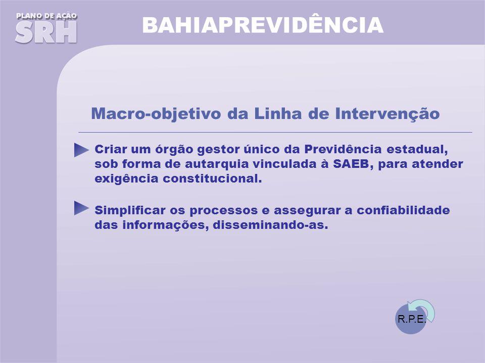 BAHIAPREVIDÊNCIA Criar um órgão gestor único da Previdência estadual, sob forma de autarquia vinculada à SAEB, para atender exigência constitucional.