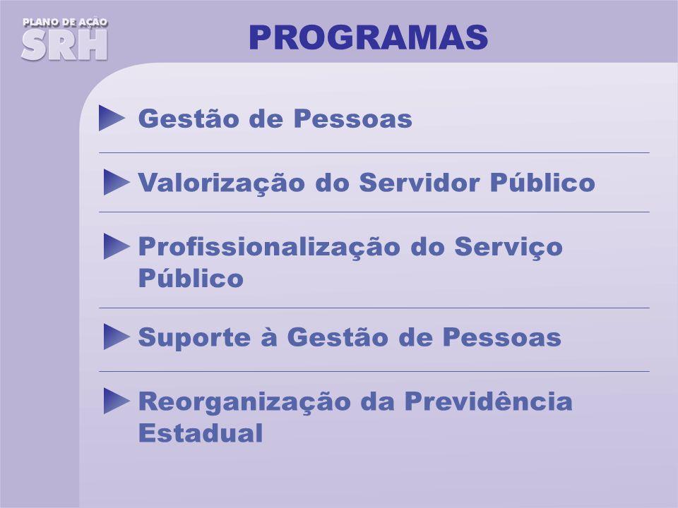 Gestão de Pessoas PROGRAMAS Valorização do Servidor Público Profissionalização do Serviço Público Suporte à Gestão de Pessoas Reorganização da Previdência Estadual