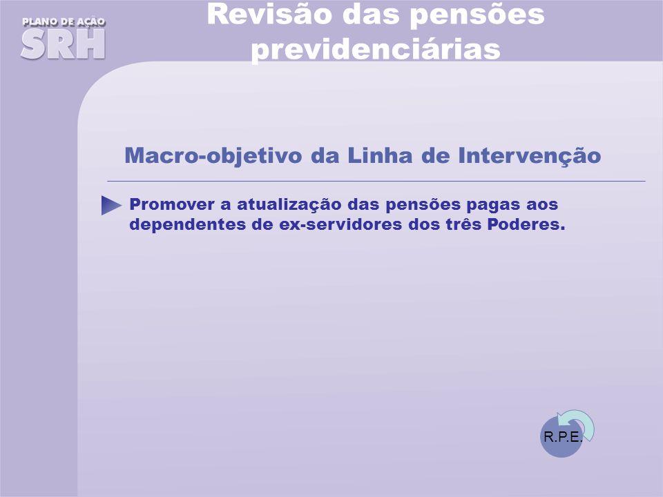 Revisão das pensões previdenciárias Promover a atualização das pensões pagas aos dependentes de ex-servidores dos três Poderes.