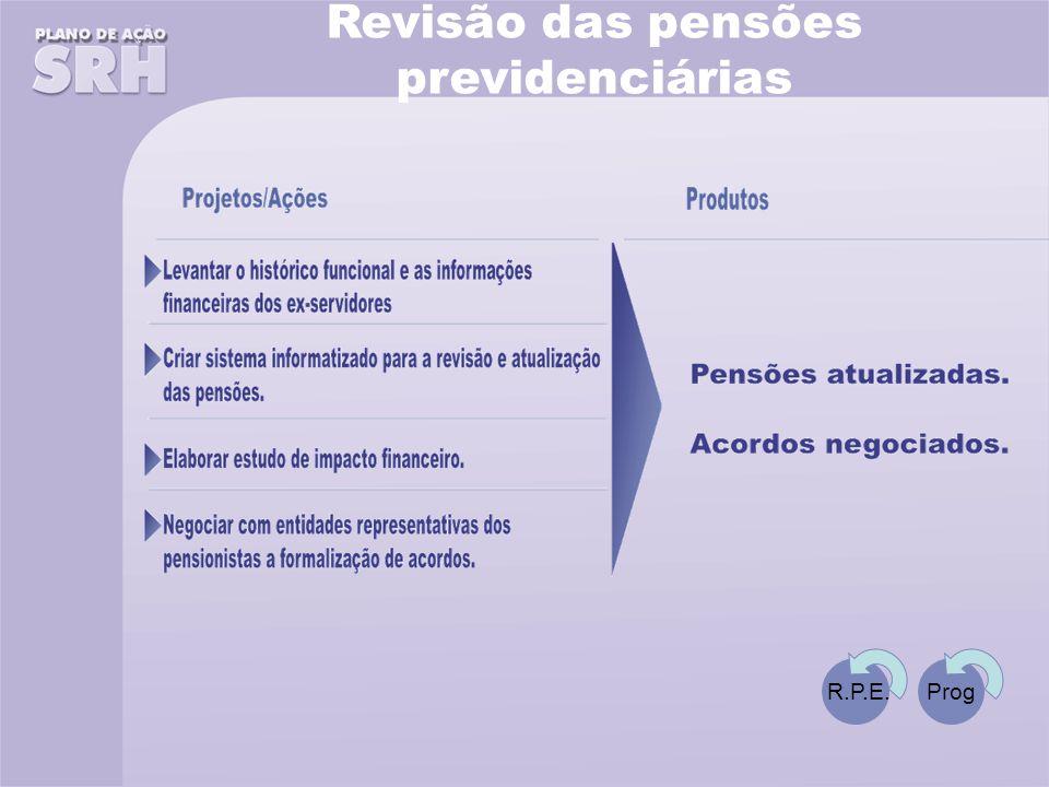 Revisão das pensões previdenciárias R.P.E.Prog