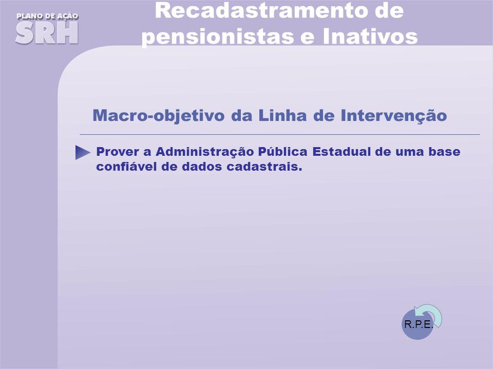Recadastramento de pensionistas e Inativos Prover a Administração Pública Estadual de uma base confiável de dados cadastrais.