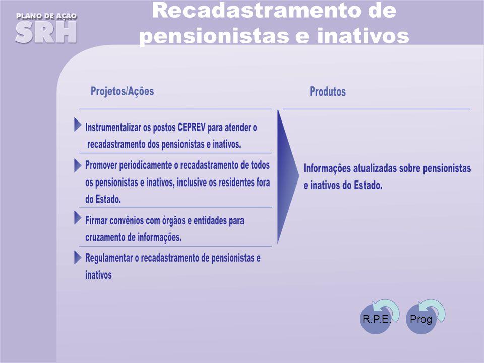 Recadastramento de pensionistas e inativos Prog R.P.E.