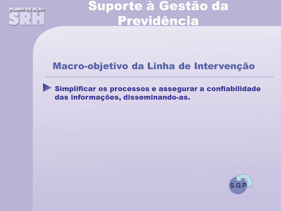 Suporte à Gestão da Previdência Macro-objetivo da Linha de Intervenção S.G.P.