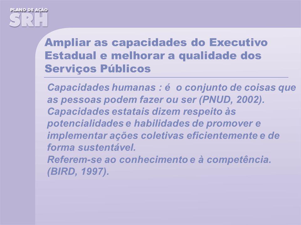 Capacidades humanas : é o conjunto de coisas que as pessoas podem fazer ou ser (PNUD, 2002).
