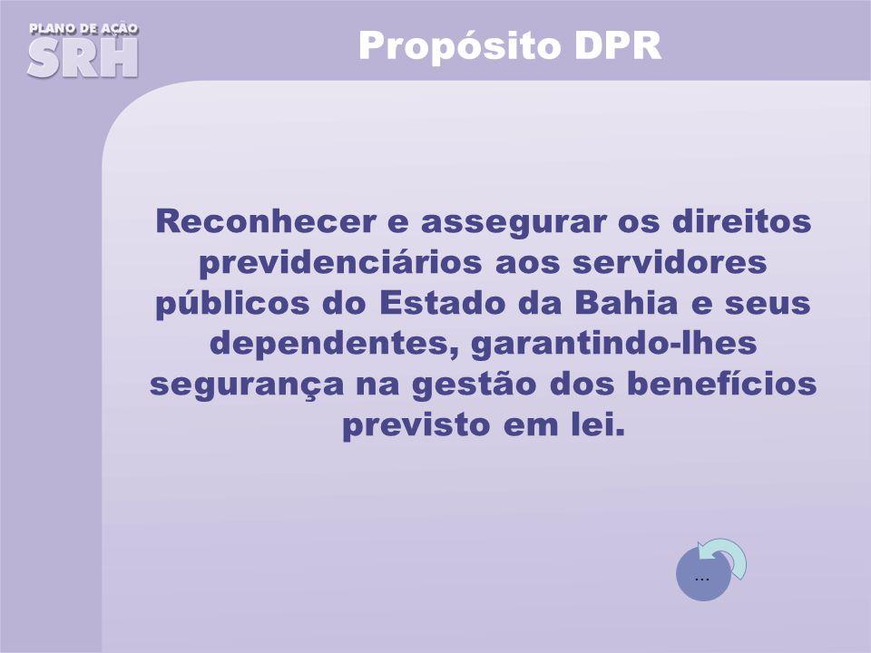 Propósito DPR Reconhecer e assegurar os direitos previdenciários aos servidores públicos do Estado da Bahia e seus dependentes, garantindo-lhes segurança na gestão dos benefícios previsto em lei....