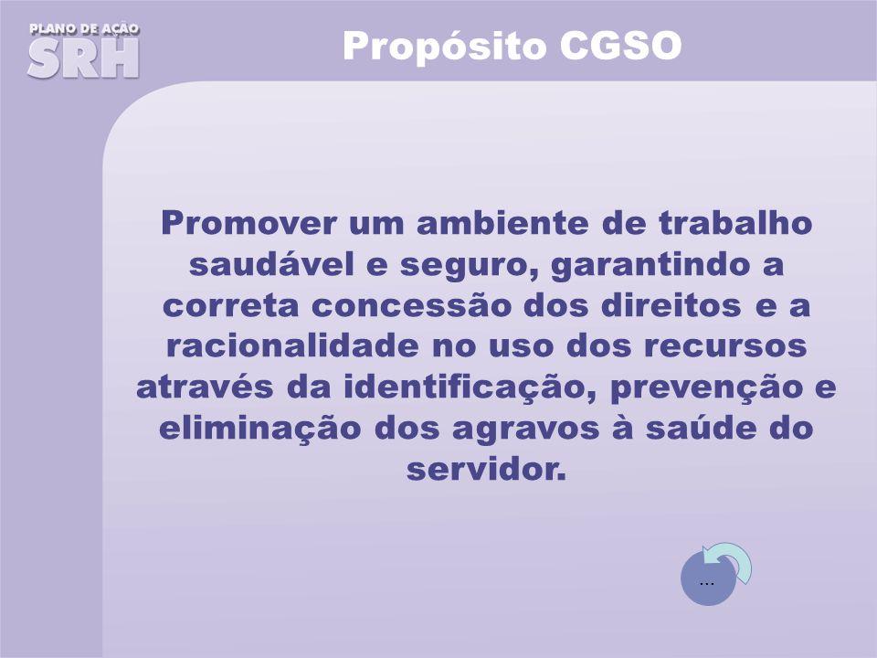 Propósito CGSO Promover um ambiente de trabalho saudável e seguro, garantindo a correta concessão dos direitos e a racionalidade no uso dos recursos através da identificação, prevenção e eliminação dos agravos à saúde do servidor....