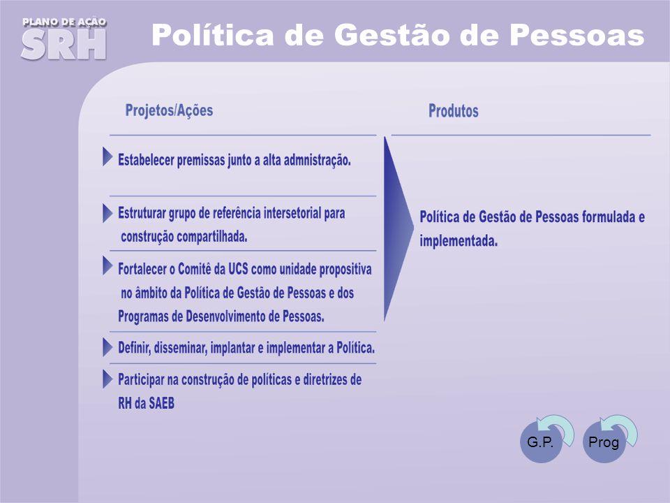 Política de Gestão de Pessoas G.P.Prog