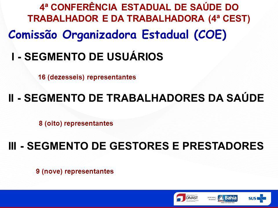 Comissão Organizadora Estadual (COE) I - SEGMENTO DE USUÁRIOS 16 (dezesseis) representantes II - SEGMENTO DE TRABALHADORES DA SAÚDE 8 (oito) representantes III - SEGMENTO DE GESTORES E PRESTADORES 9 (nove) representantes 4ª CONFERÊNCIA ESTADUAL DE SAÚDE DO TRABALHADOR E DA TRABALHADORA (4ª CEST)