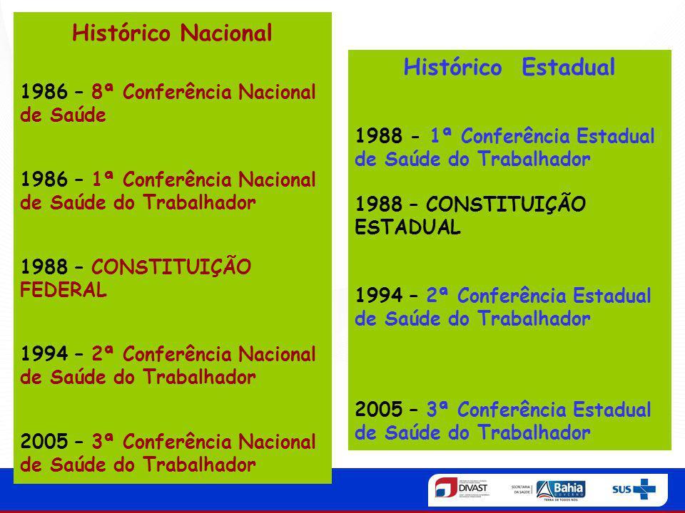CONSELHO NACIONAL DE SAÚDE 245ª Reunião Ordinária CNS, Plenário aprova a convocação da Conferência - 8 e 9 de maio de 2013 250ª Reunião Ordinária CNS, aprovado Regimento Interno - 6 e 7 de novembro de 2013 PORTARIA MS/GM nº 2.808/2013 Convoca a 4ª Conferência Nacional de Saúde do Trabalhador - 20 de novembro de 2013 TEMA Saúde do Trabalhador e da Trabalhadora, direito de todos e todas e dever do estado 4ª CONFERÊNCIA NACIONAL DE SAÚDE DO TRABALHADOR E DA TRABALHADORA (4ª CNST) - 2014