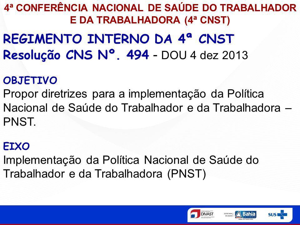 REGIMENTO INTERNO DA 4ª CNST Resolução CNS Nº.