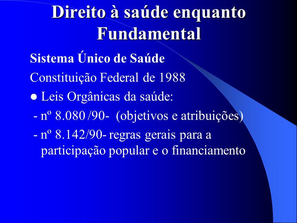 Direito à saúde enquanto Fundamental Sistema Único de Saúde Constituição Federal de 1988 Leis Orgânicas da saúde: - nº 8.080 /90- (objetivos e atribui