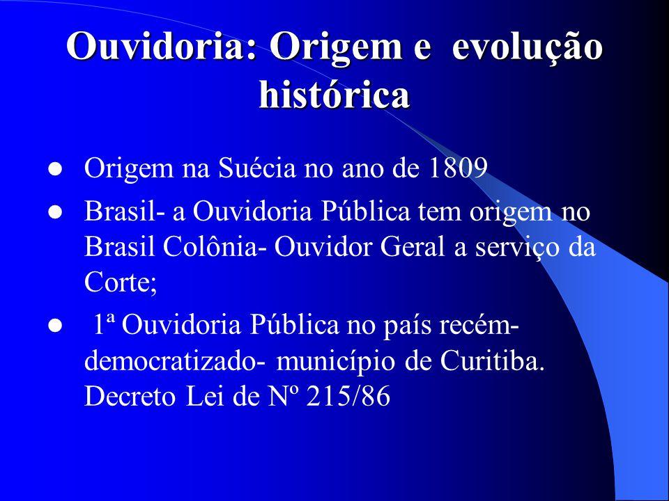 Ouvidoria: Origem e evolução histórica Origem na Suécia no ano de 1809 Brasil- a Ouvidoria Pública tem origem no Brasil Colônia- Ouvidor Geral a servi