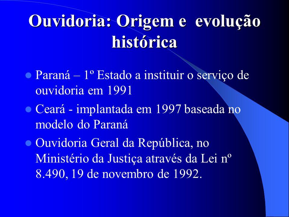 Ouvidoria: Origem e evolução histórica Paraná – 1º Estado a instituir o serviço de ouvidoria em 1991 Ceará - implantada em 1997 baseada no modelo do P