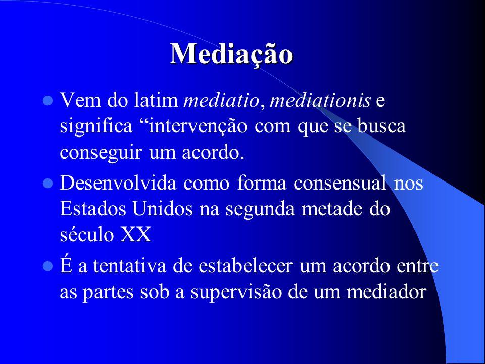 Mediação Vem do latim mediatio, mediationis e significa intervenção com que se busca conseguir um acordo. Desenvolvida como forma consensual nos Estad