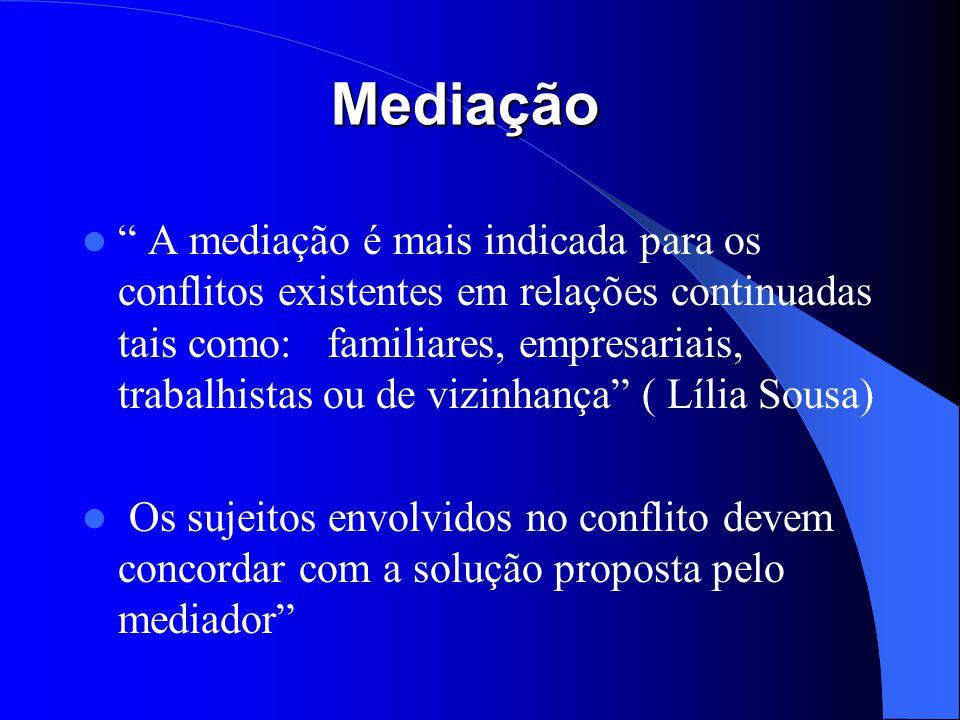 Mediação A mediação é mais indicada para os conflitos existentes em relações continuadas tais como: familiares, empresariais, trabalhistas ou de vizin