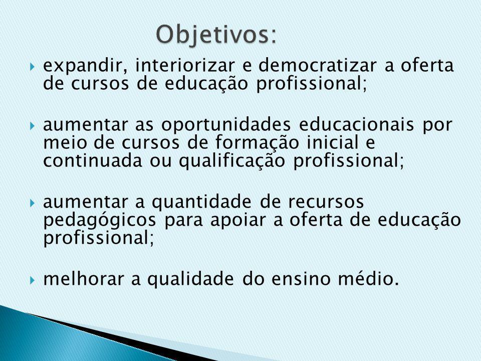 expandir, interiorizar e democratizar a oferta de cursos de educação profissional; aumentar as oportunidades educacionais por meio de cursos de formação inicial e continuada ou qualificação profissional; aumentar a quantidade de recursos pedagógicos para apoiar a oferta de educação profissional; melhorar a qualidade do ensino médio.