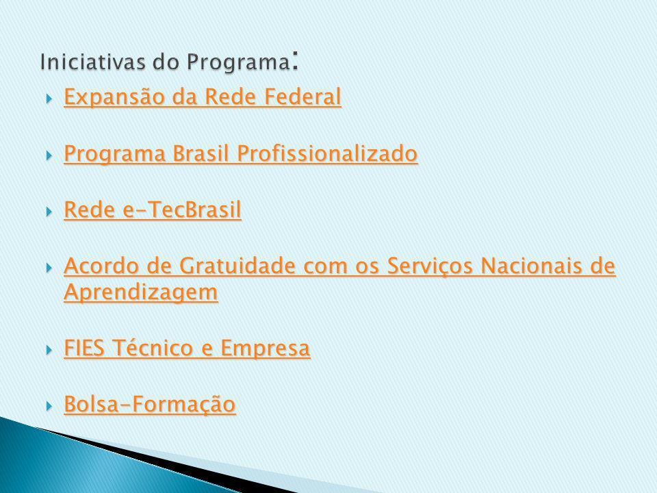 Expansão da Rede Federal Expansão da Rede Federal Expansão da Rede Federal Expansão da Rede Federal Programa Brasil Profissionalizado Programa Brasil Profissionalizado Programa Brasil Profissionalizado Programa Brasil Profissionalizado Rede e-TecBrasil Rede e-TecBrasil Rede e-TecBrasil Rede e-TecBrasil Acordo de Gratuidade com os Serviços Nacionais de Aprendizagem Acordo de Gratuidade com os Serviços Nacionais de Aprendizagem Acordo de Gratuidade com os Serviços Nacionais de Aprendizagem Acordo de Gratuidade com os Serviços Nacionais de Aprendizagem FIES Técnico e Empresa FIES Técnico e Empresa FIES Técnico e Empresa FIES Técnico e Empresa Bolsa-Formação Bolsa-Formação Bolsa-Formação