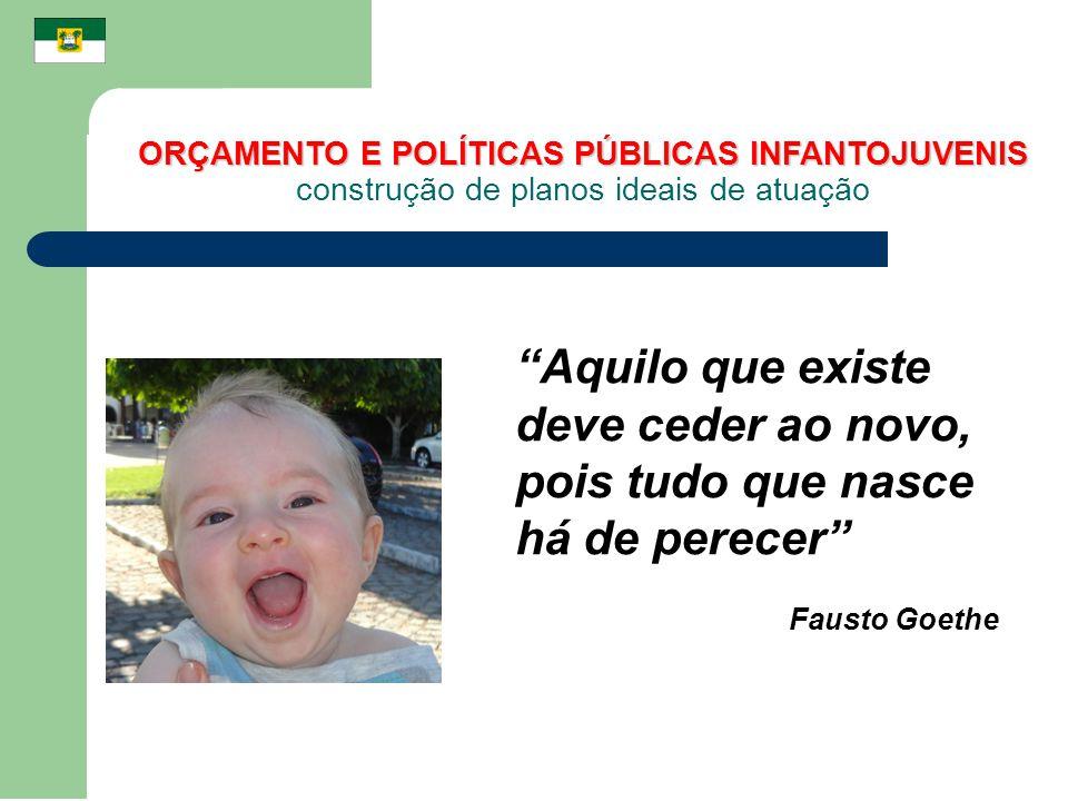 Aquilo que existe deve ceder ao novo, pois tudo que nasce há de perecer Fausto Goethe ORÇAMENTO E POLÍTICAS PÚBLICAS INFANTOJUVENIS construção de plan